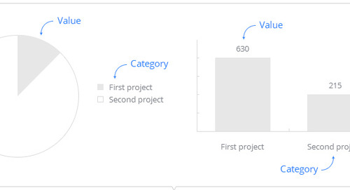 Easy Projects Update: New Report Generator