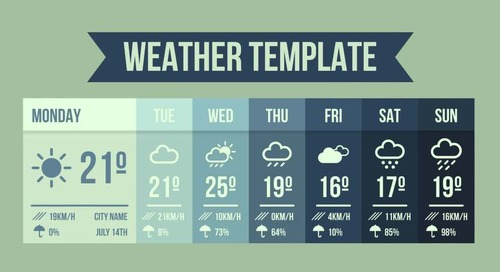 How weather affects productivity (you can always blame the bad days on the weather)