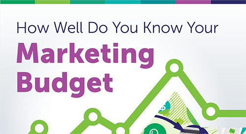 How Well Do You Know Your Marketing Budget? [Infographic]
