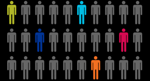 Research Reveals the Four Key Components of Effective Personalization