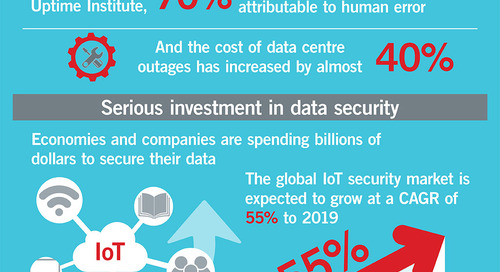 Why You Need Rack Level Security In the Colocation Data Center [Infographic]
