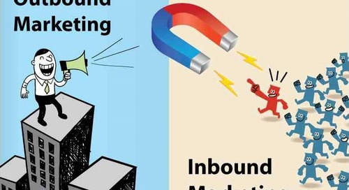 Inbound Marketing and Content Translation