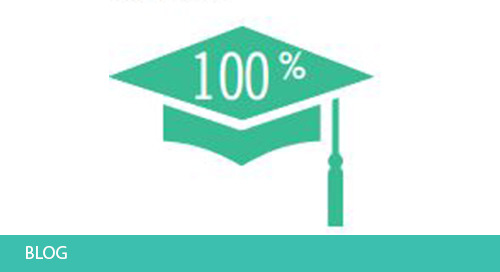 Online Credit Recovery: Achieving a 100% Graduation Rate in California