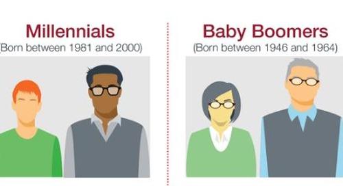 Top Interests – Millennials vs. Baby Boomers