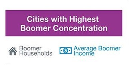 Baby Boomers – Which Cities Attract Boomers?