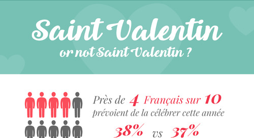 Saint Valentin or not Saint Valentin?