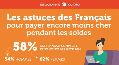 Les astuces des Français pour payer encore moins cher pendant les soldes