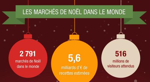 Les marchés de Noël dans le monde