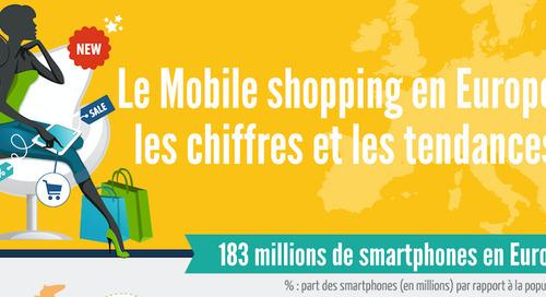 Le Shopping Mobile en Europe : les chiffres et les tendances