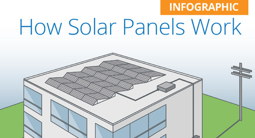 How commercial solar panels work