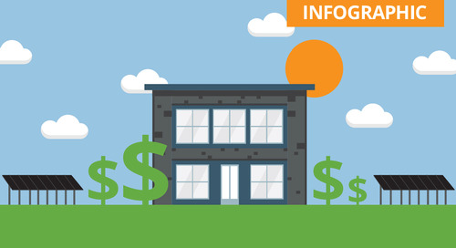 A quick introduction to the solar Investment Tax Credit