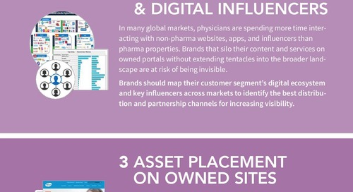 Infographic: Five Ways Pharma Brands Can Increase their Visibility in EU5