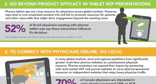 Infographic: Global Physician Trends
