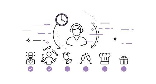 Comment choisir les bonnes activités pour un club social?