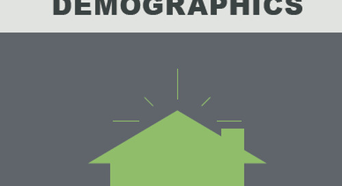 INFOGRAPHIC: Home Buyer Demographics