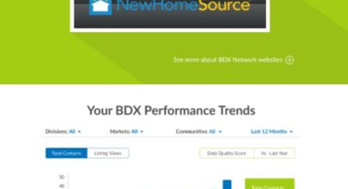 BDX Releases New Reporting For Listings