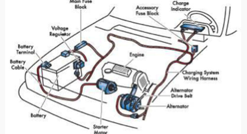 Resolving power issues in smart charging automotive systems