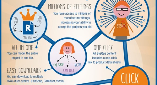 Infographic: Test Your Knowledge of Trimble SysQue