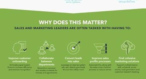 K2-Top-5-Processes-Every-SalesMarketing-Team-Should-Transform