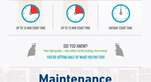 Cold Storage Solutions Infographic