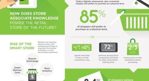 Infographic – Rise of the smart store – what store operations leaders are missing