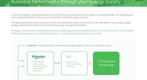 Business Performance through your Energy Supply