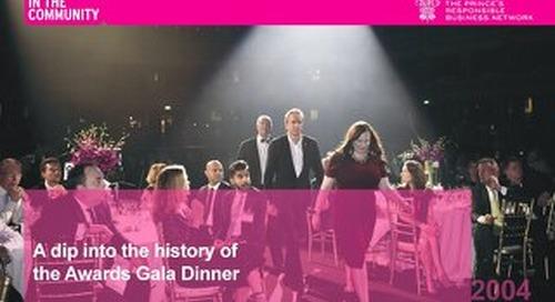 History of Gala- July 2017