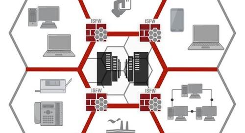Why Today's Financial Organizations Should Deploy Internal Segmentation Firewalls