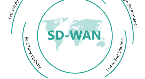 Distributed Branches Embrace SD-WAN Security with Fortinet Appliances