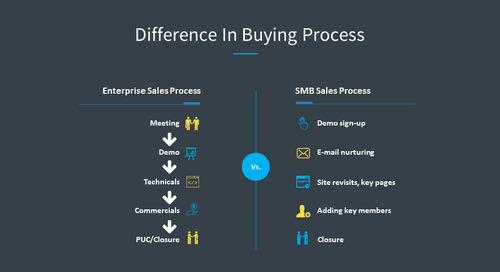 How to Close an Enterprise Sale in a Niche Market