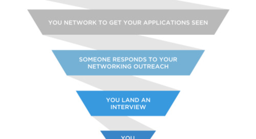 9 Steps To Hack Your Sales Job Search Process (And Land More Interviews)