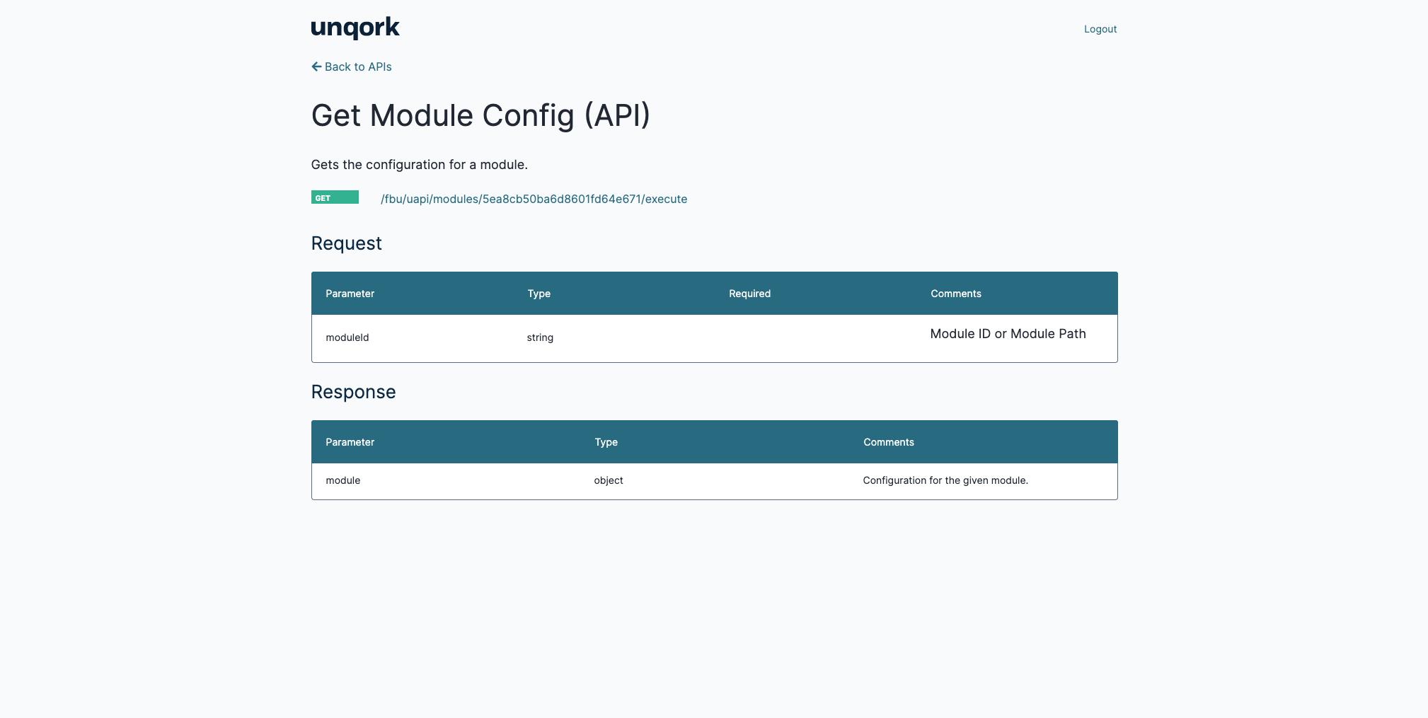 API Docs Dashboard Module Configuration