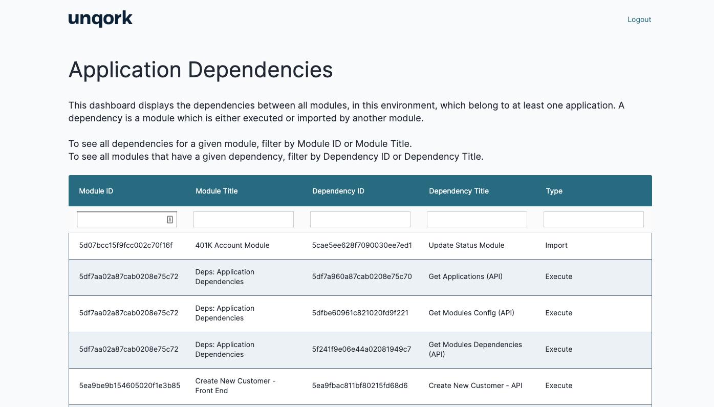 Application Dependencies Dashboard