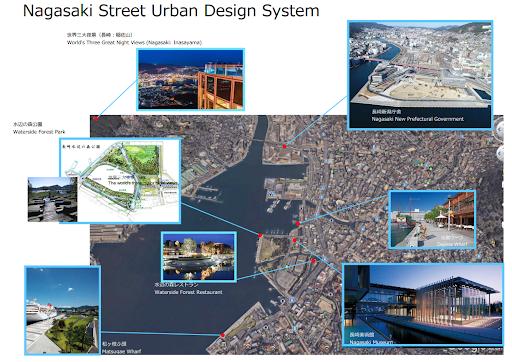 Map of Nagasaki Urban Street Design