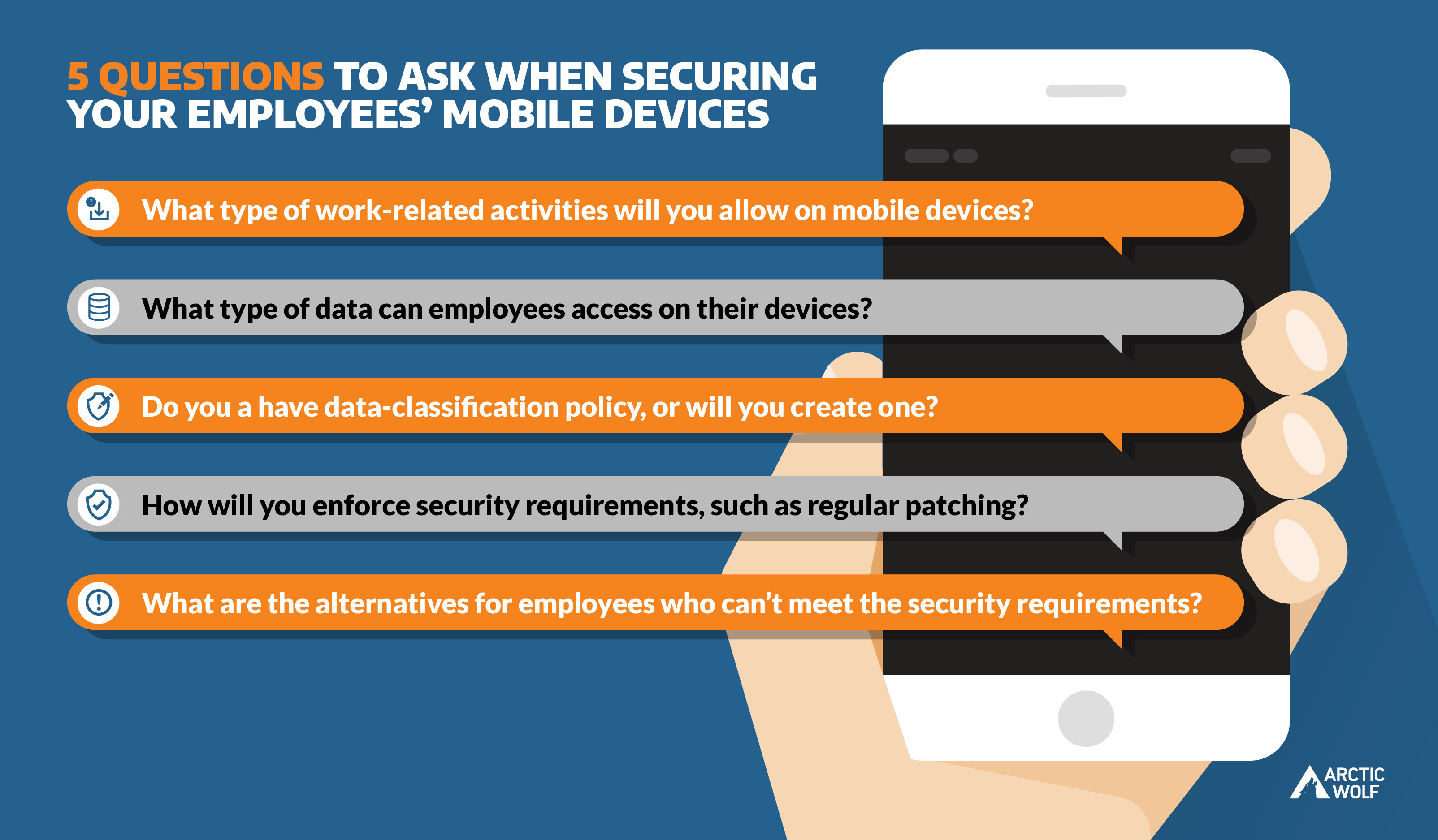 "Mobile graphic with ""5 Questions to ask when securing your Employees' Mobile devices"" with information from the 5 bullet points above."