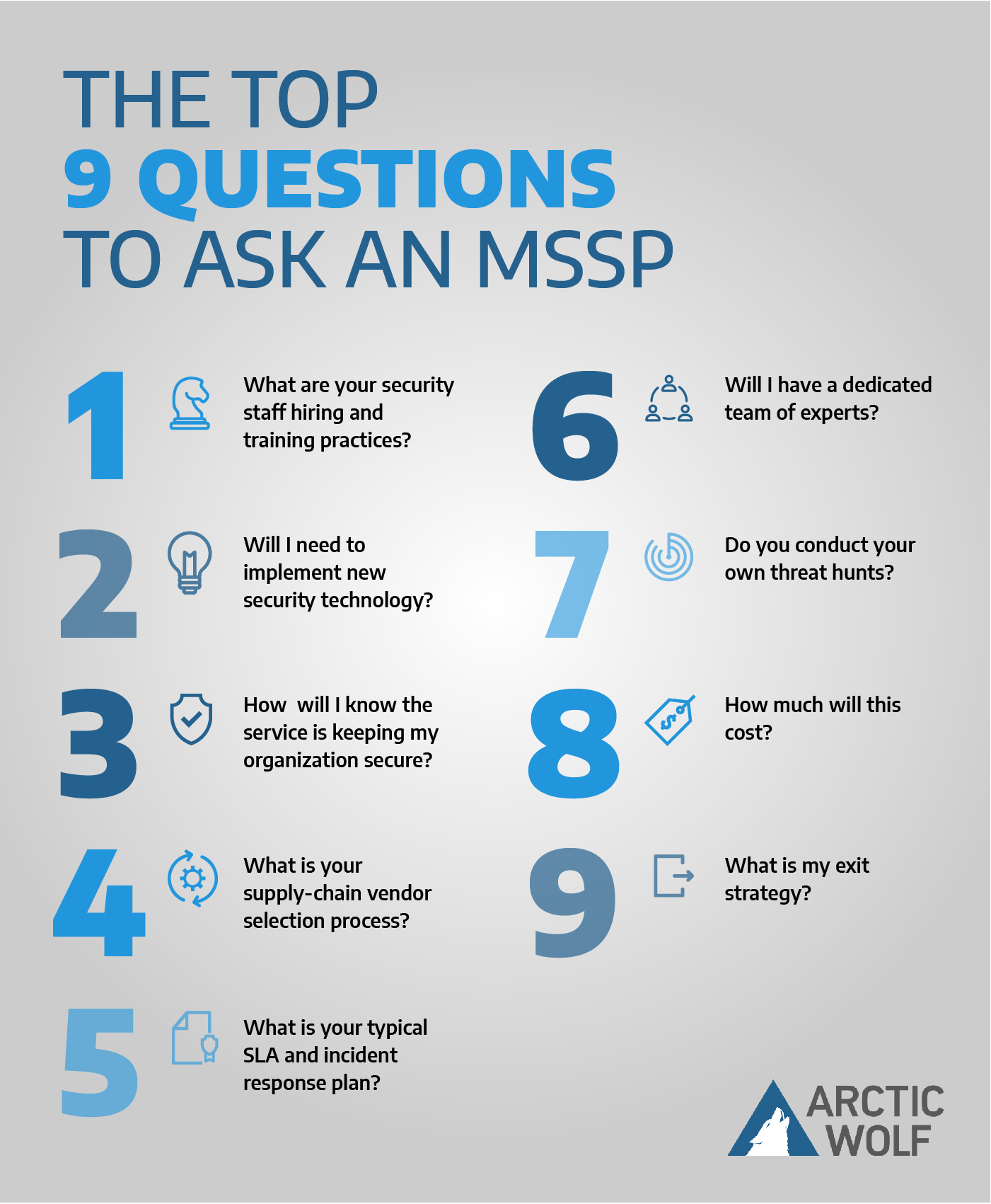 Graphic featuring the top 9 questions to ask an MSSP from the headings listed above.