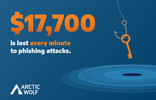 "Fishing hook holding onto a key ""$17,700 is lost every minute to phishing attacks."""