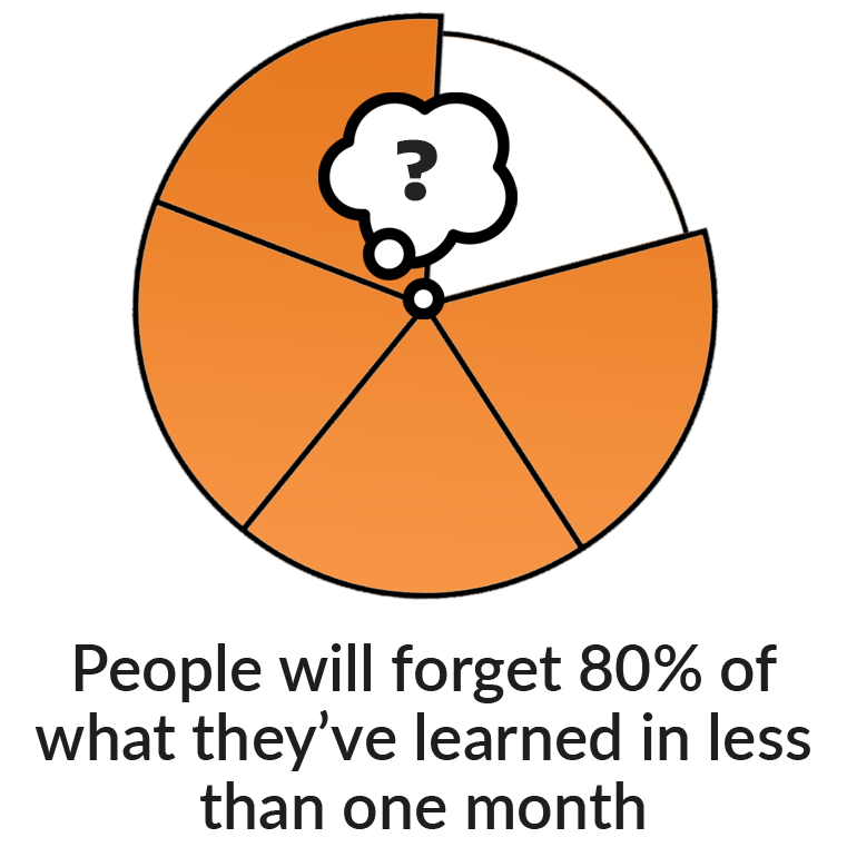 Pie chart with 4 out of 5 filled in orange.