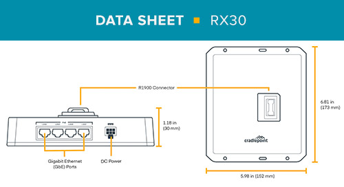RX30 Series Data Sheet