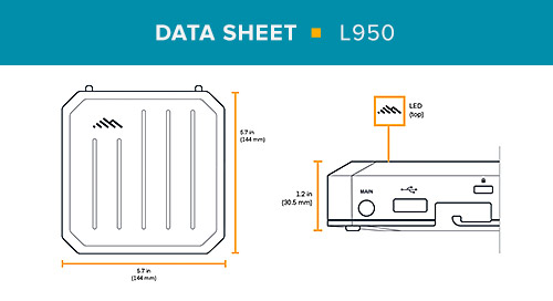 L950 Series Data Sheet
