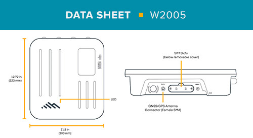 W2005-5GB Data Sheet