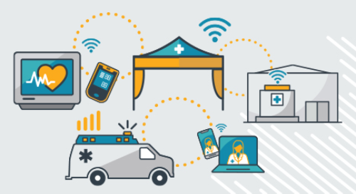 How LTE and 5G Enable Healthcare Transformation