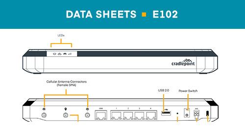 E102 Series Data Sheet