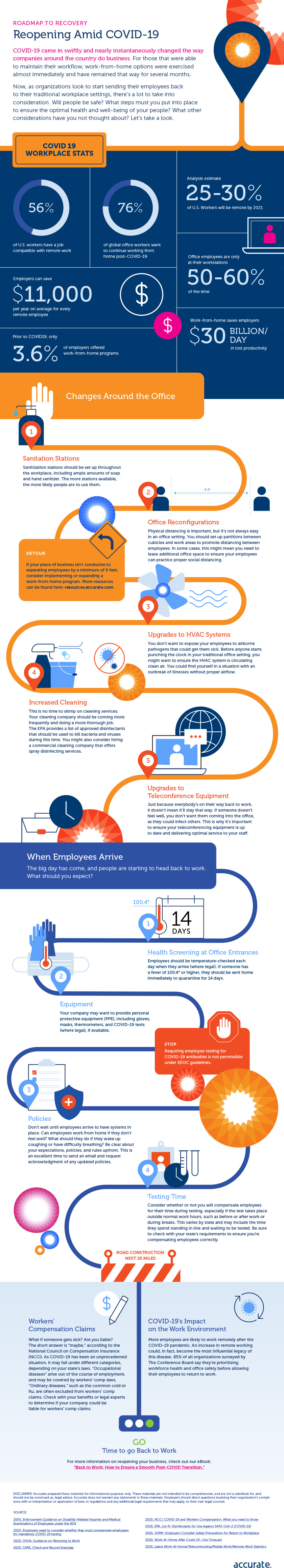 COVID Back to Work Infographic