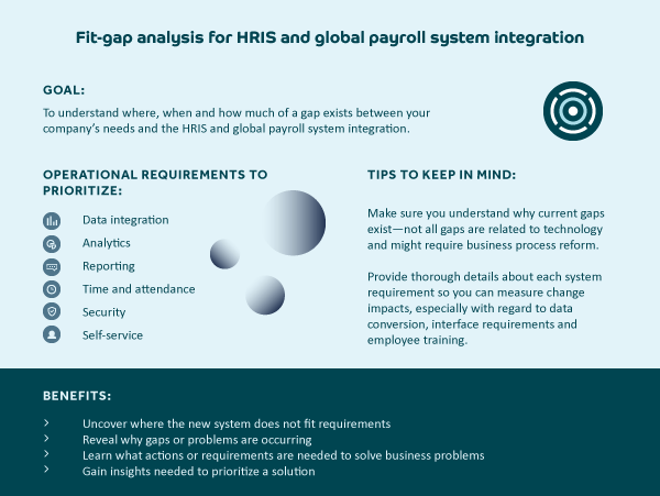 fit-gap analysis HRIS integration
