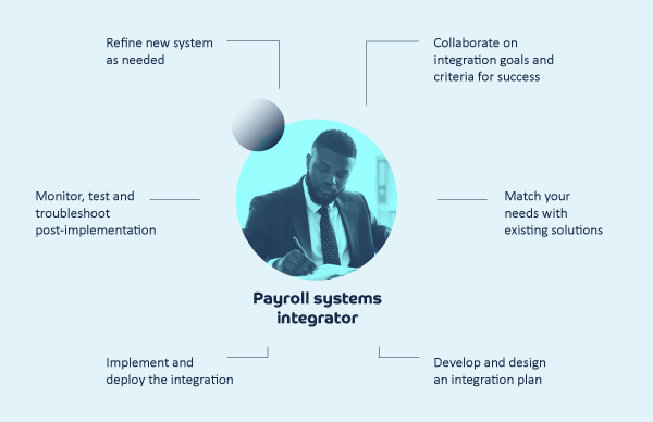 payroll systems integrator