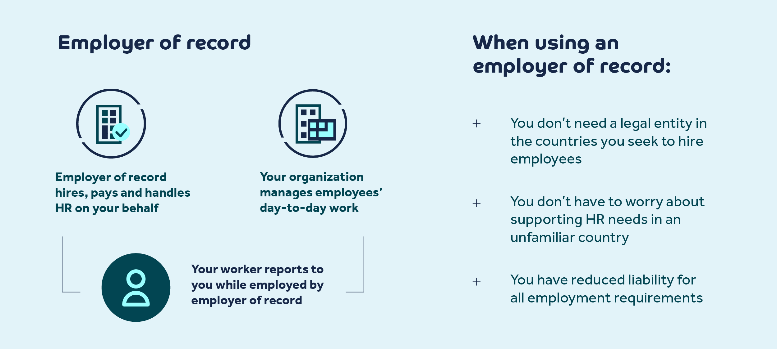 co-employment and employer of record