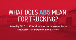 [Infographic] What does AB5 mean for the trucking industry?