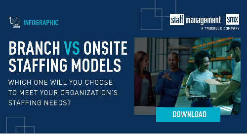 Branch Vs. Onsite Staffing Model Infographic