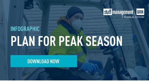 Plan for Peak Season [Infographic]